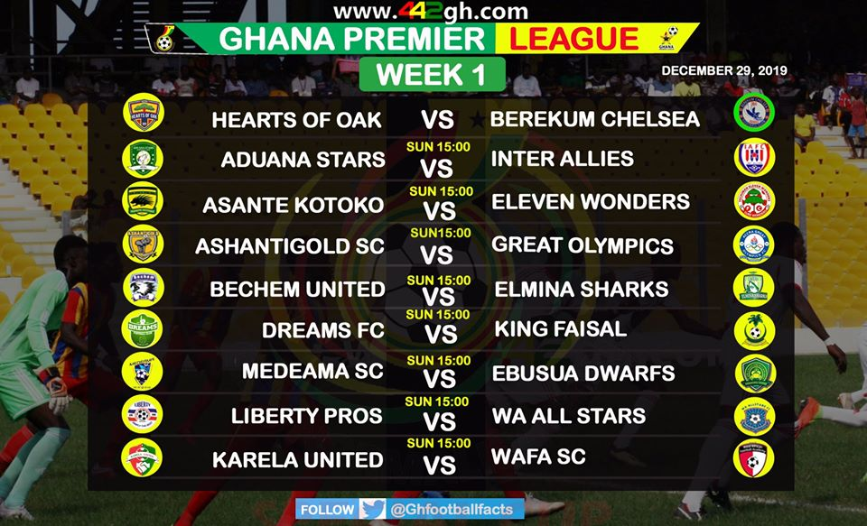 Photo of GPL WK1: Live Update Across Match Centers, Yahaya Mohamed On Target